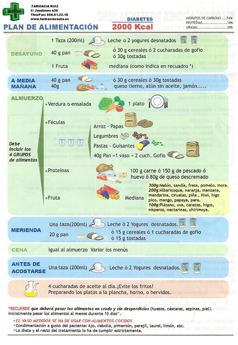 alimentaciondiabetes_picture1