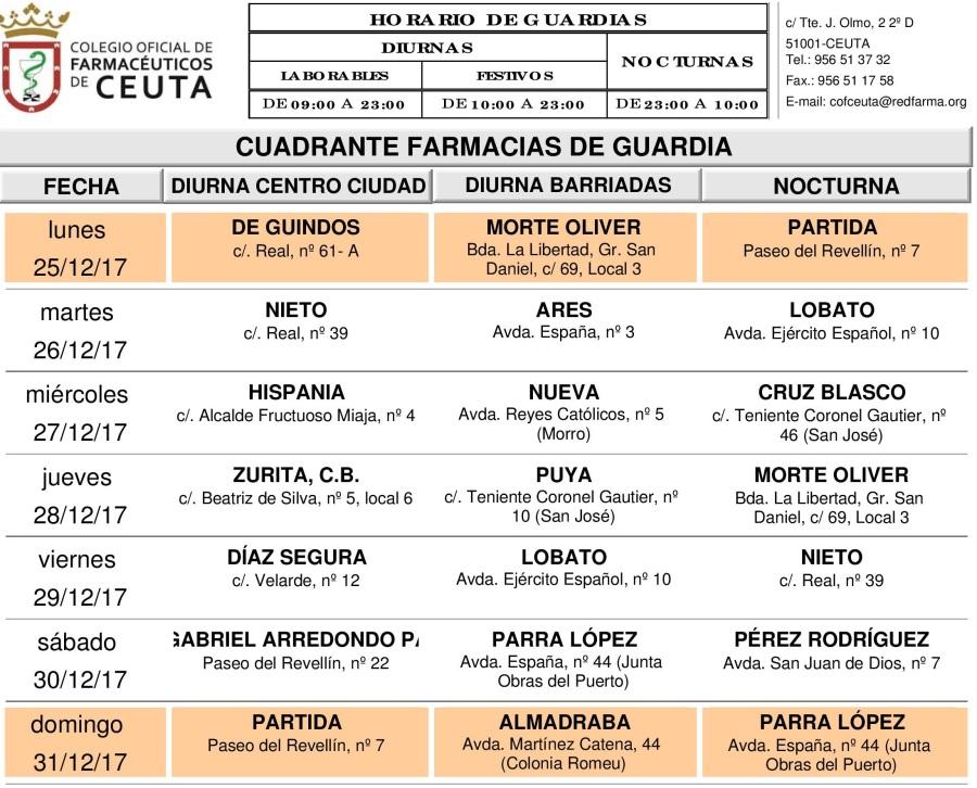 Guadias+Ceuta+DIC17_Farmacloud-page-004