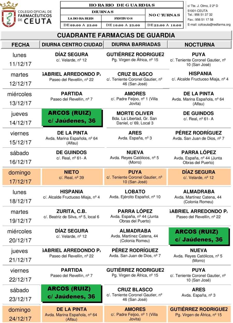 Guadias+Ceuta+DIC17_Farmacloud-page-003.jpg