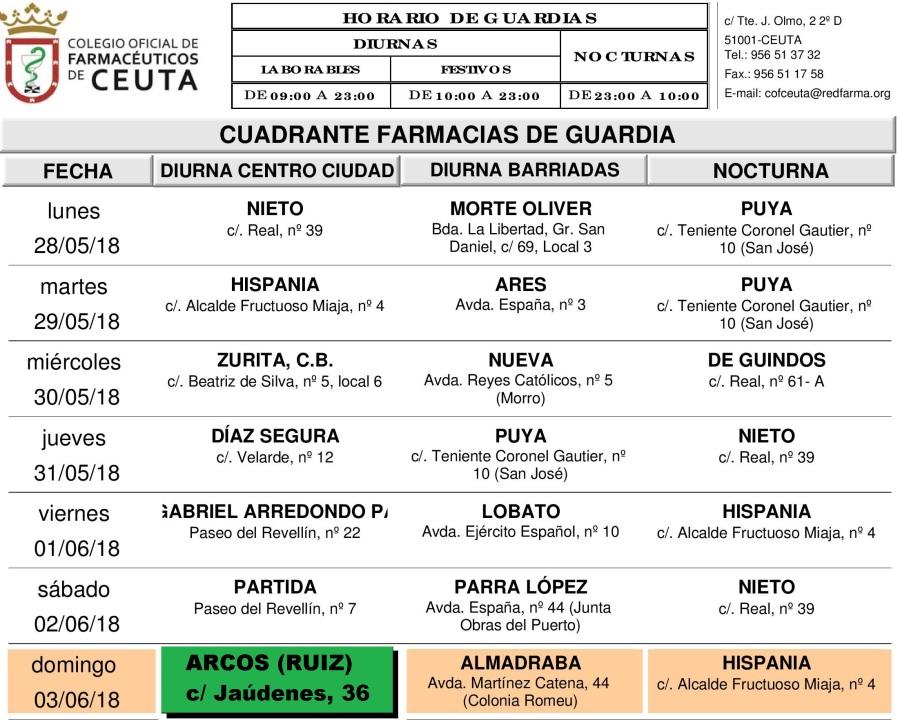 Guardias+Ceuta+MAY-18_Farmacloud-page-004