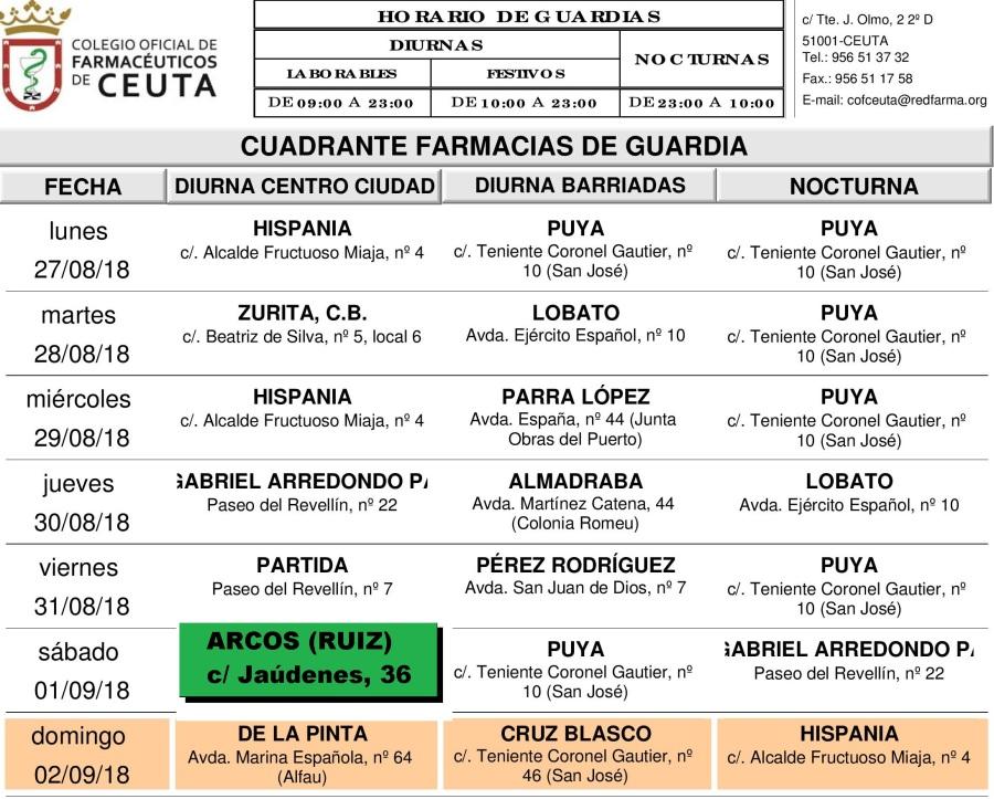 Guardias+Ceuta+AGO-18_Farmacloud (1)-page-004