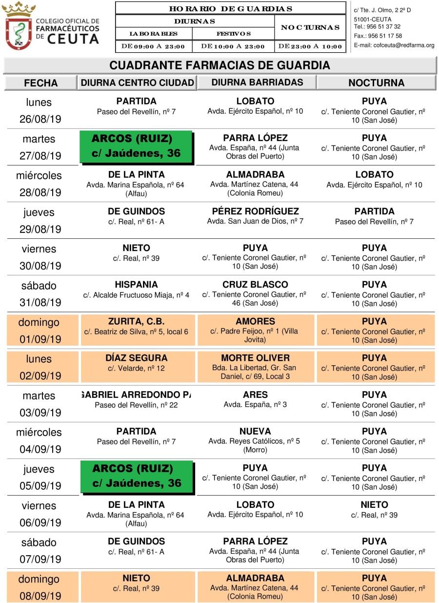 Guardias+Ceuta+AGO19_Farmacloud-page-010