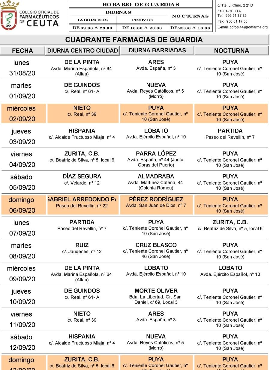 Guardias+Ceuta+SEP2020_Farmacloud-page-002